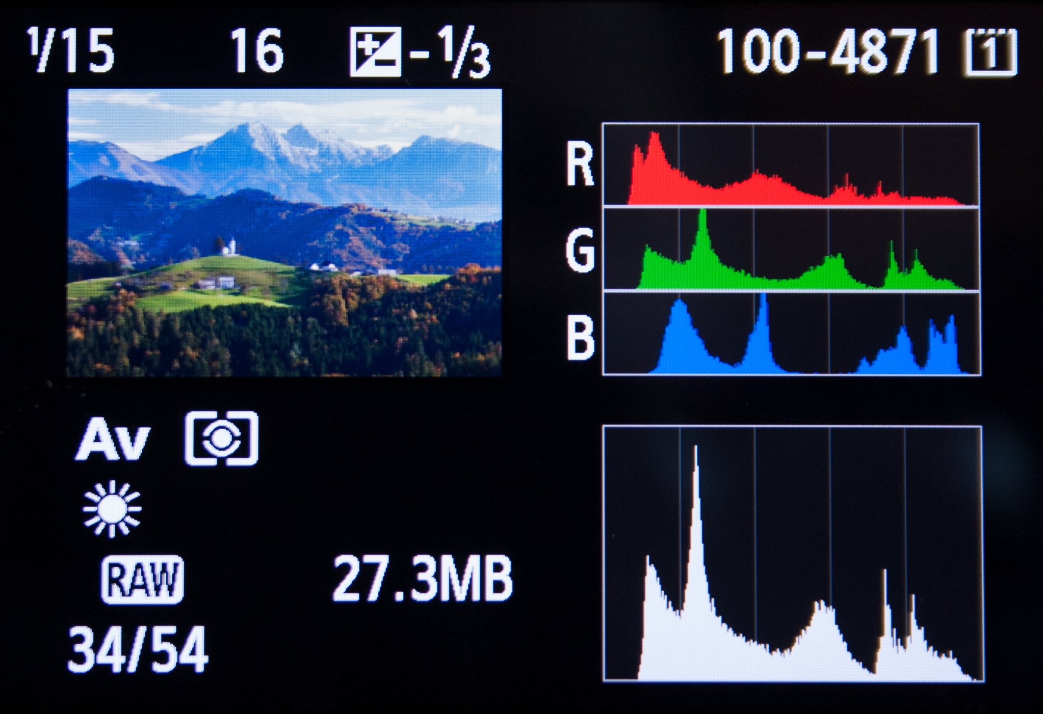 Digital camera Histogram example